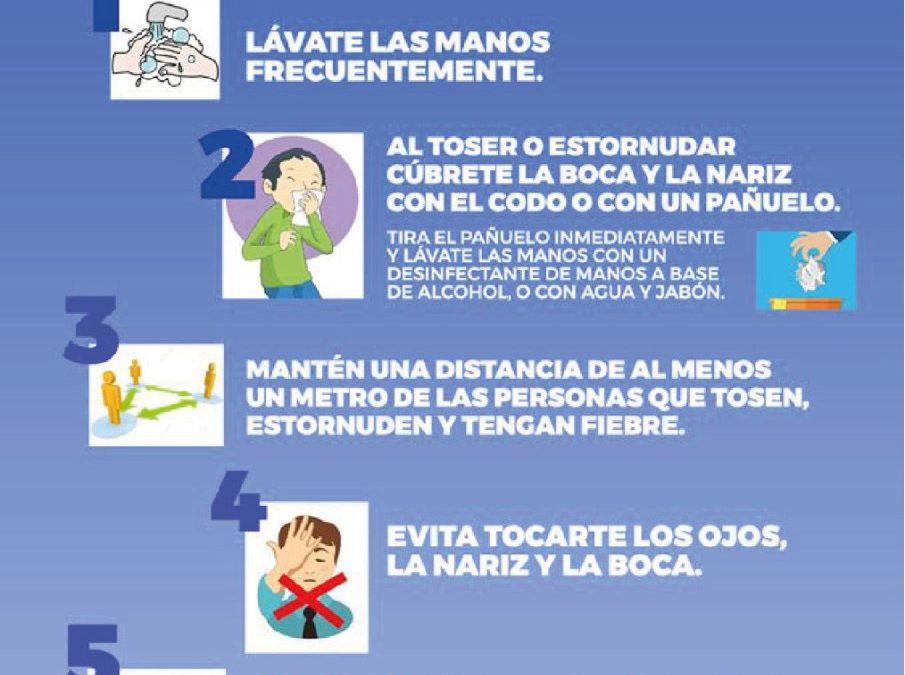 Medidas de higiene frente al coronavirus